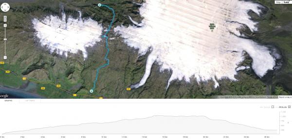 Skogafoss – Fimmvörðuháls – Þórsmörk