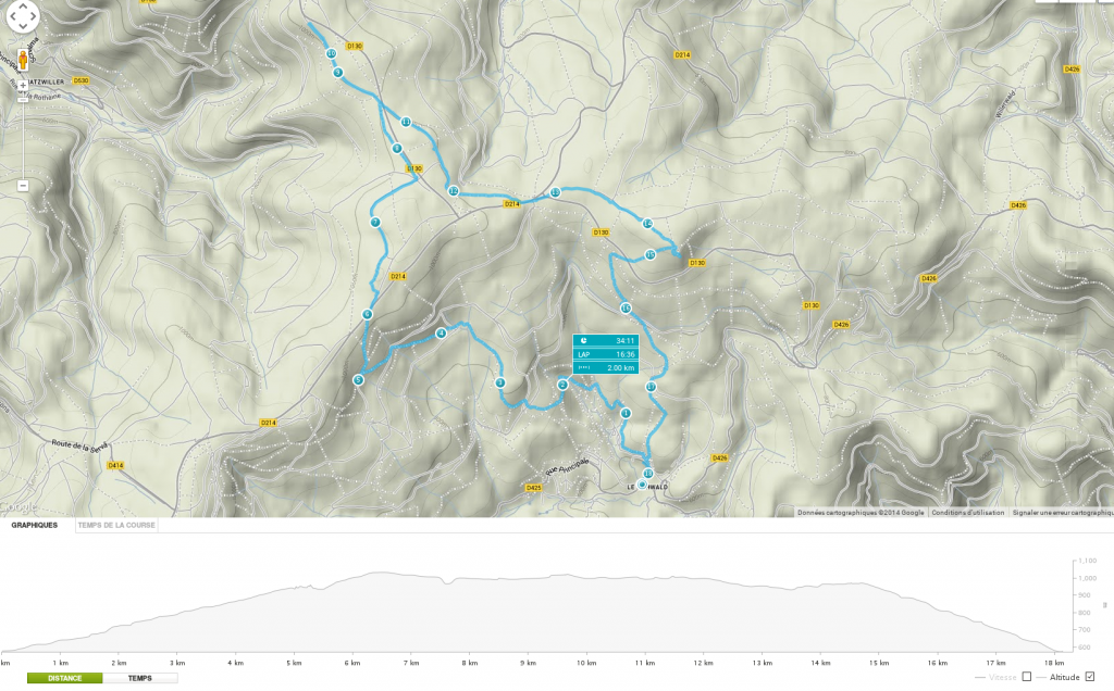 Hochwald - Champ du Messin / Trace GPS